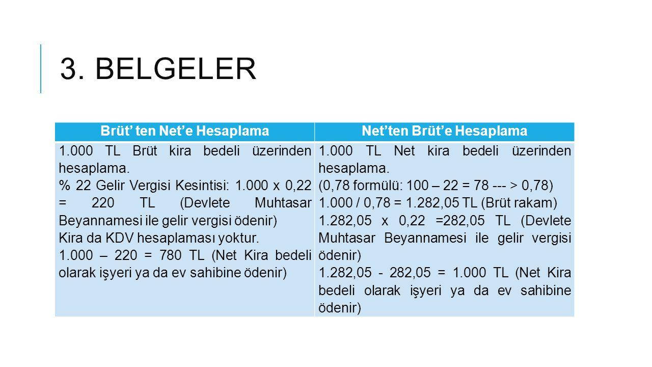 3. BELGELER Brüt' ten Net'e HesaplamaNet'ten Brüt'e Hesaplama 1.000 TL Brüt kira bedeli üzerinden hesaplama. % 22 Gelir Vergisi Kesintisi: 1.000 x 0,2