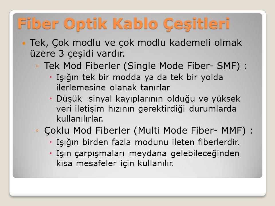 Fiber Optik Kablo Çeşitleri Tek, Çok modlu ve çok modlu kademeli olmak üzere 3 çeşidi vardır. ◦Tek Mod Fiberler (Single Mode Fiber- SMF) :  Işığın te