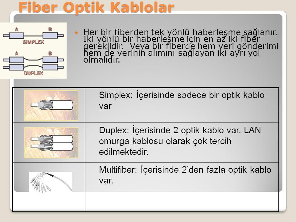 Fiber Optik Kablolar Her bir fiberden tek yönlü haberleşme sağlanır. İki yönlü bir haberleşme için en az iki fiber gereklidir. Veya bir fiberde hem ve