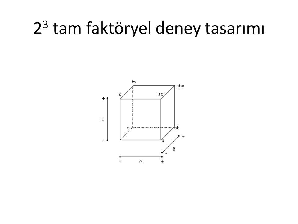 2 3 tam faktöryel deney tasarımı