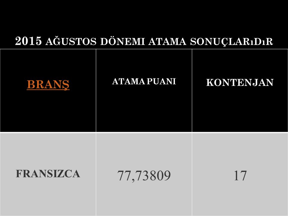 2015 AĞUSTOS DÖNEMI ATAMA SONUÇLARıDıR BRANŞ ATAMA PUANI KONTENJAN FRANSIZCA 77,7380917