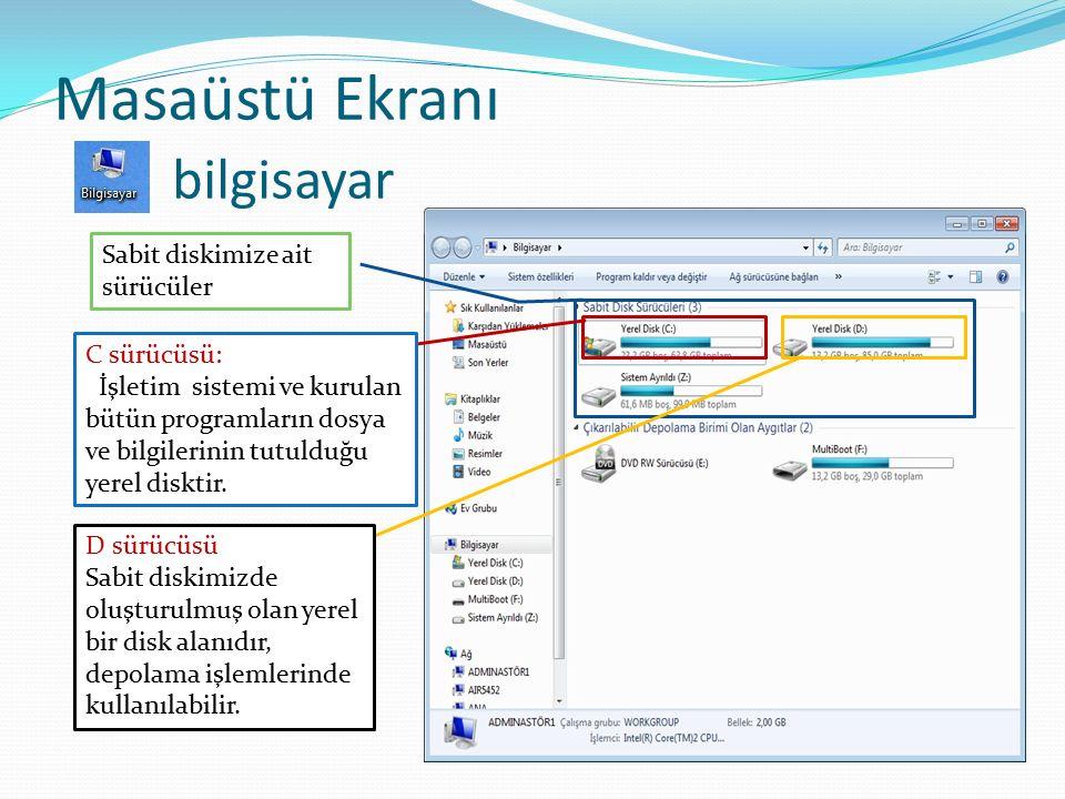 Masaüstü Ekranı bilgisayar Sabit diskimize ait sürücüler C sürücüsü: İşletim sistemi ve kurulan bütün programların dosya ve bilgilerinin tutulduğu yer