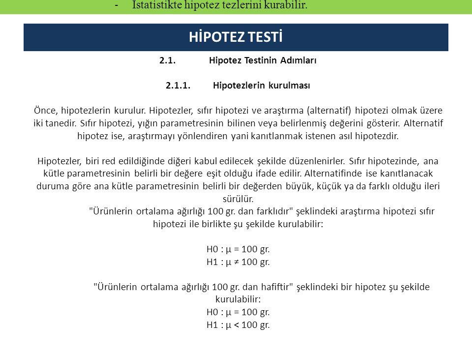 2.1.Hipotez Testinin Adımları 2.1.1.Hipotezlerin kurulması Önce, hipotezlerin kurulur.