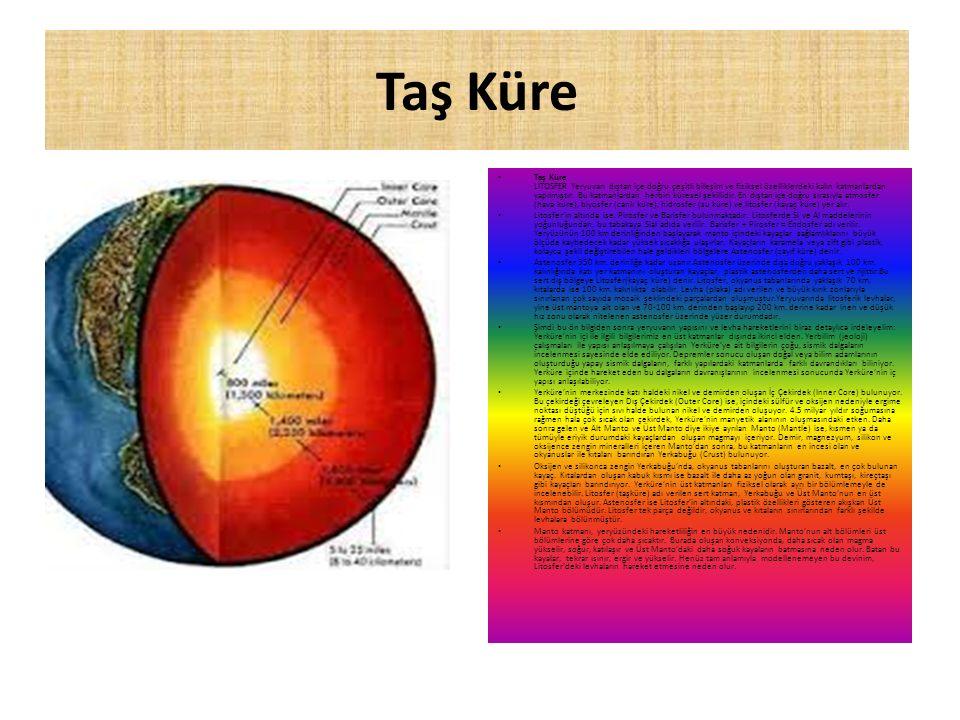 Taş Küre Taş Küre LİTOSFER Yeryuvarı dıştan içe doğru çeşitli bileşim ve fiziksel özelliklerdeki kalın katmanlardan yapılmıştır.