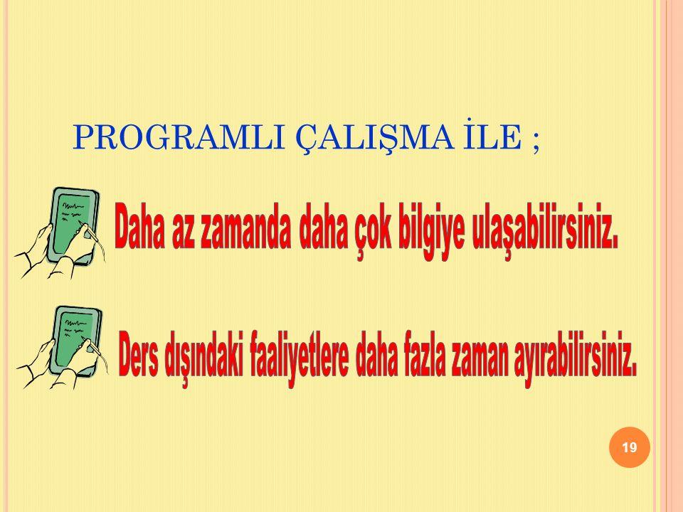 18 6. Hazırlanan program zorunluluktan değil bir amaç için isteyerek uygulanmalıdır.