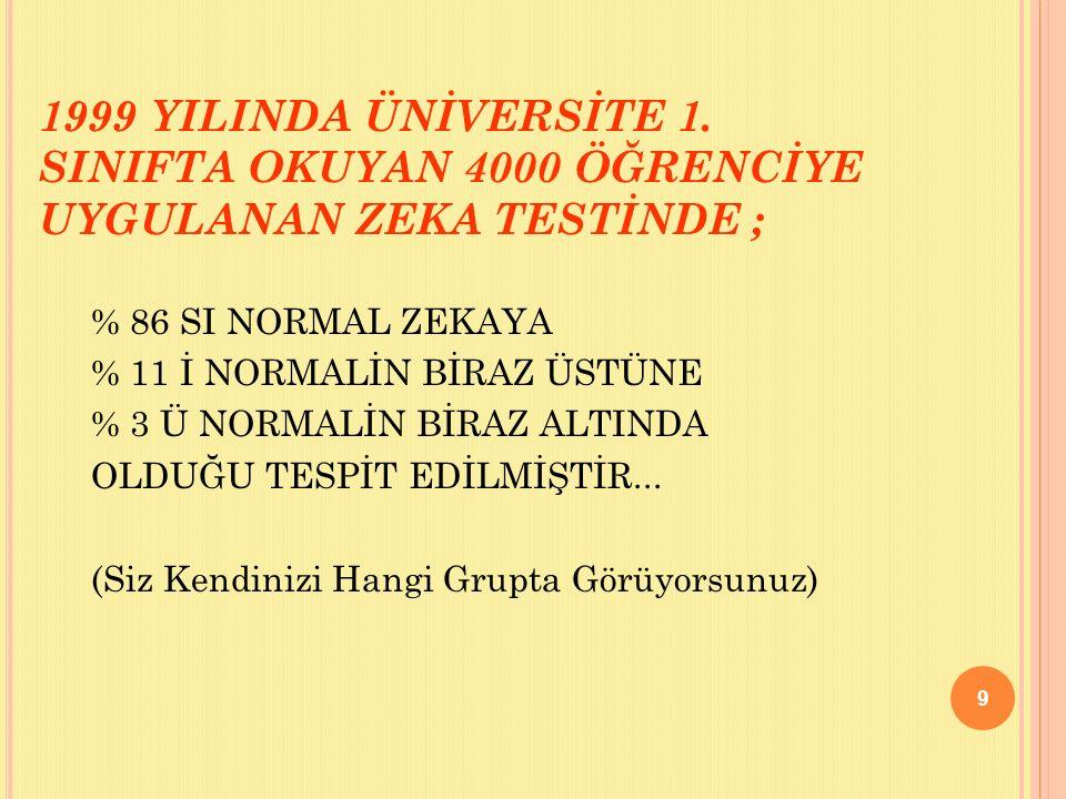 1999 YILINDA ÜNİVERSİTE 1.