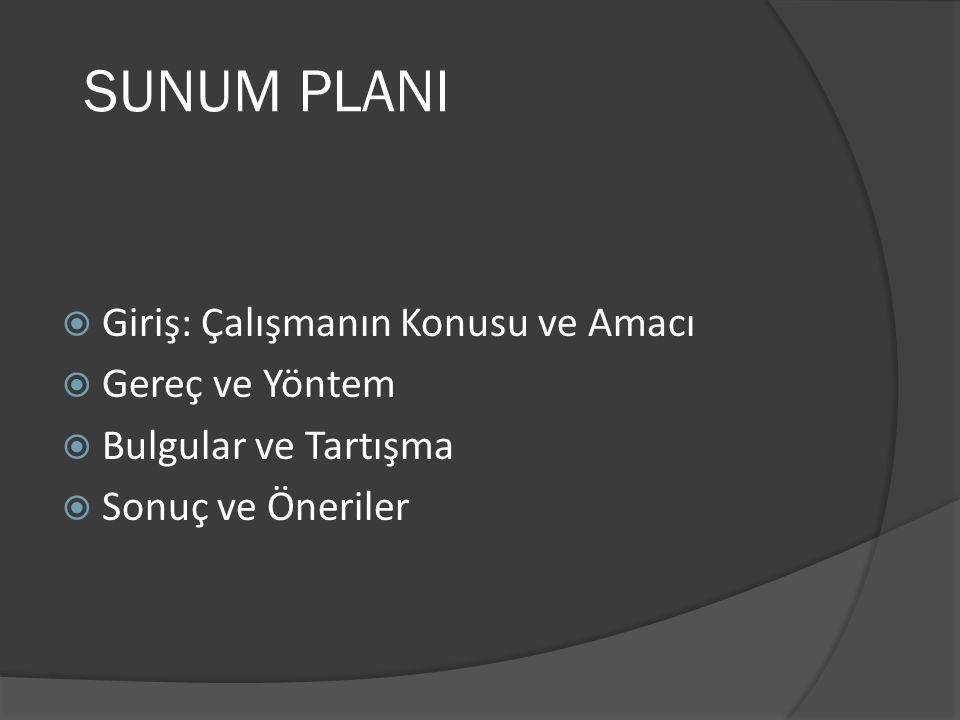 SUNUM PLANI  Giriş: Çalışmanın Konusu ve Amacı  Gereç ve Yöntem  Bulgular ve Tartışma  Sonuç ve Öneriler
