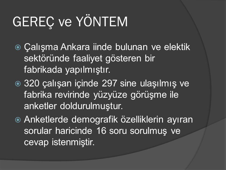 GEREÇ ve YÖNTEM  Çalışma Ankara iinde bulunan ve elektik sektöründe faaliyet gösteren bir fabrikada yapılmıştır.