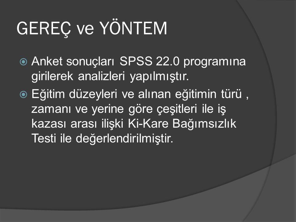 GEREÇ ve YÖNTEM  Anket sonuçları SPSS 22.0 programına girilerek analizleri yapılmıştır.