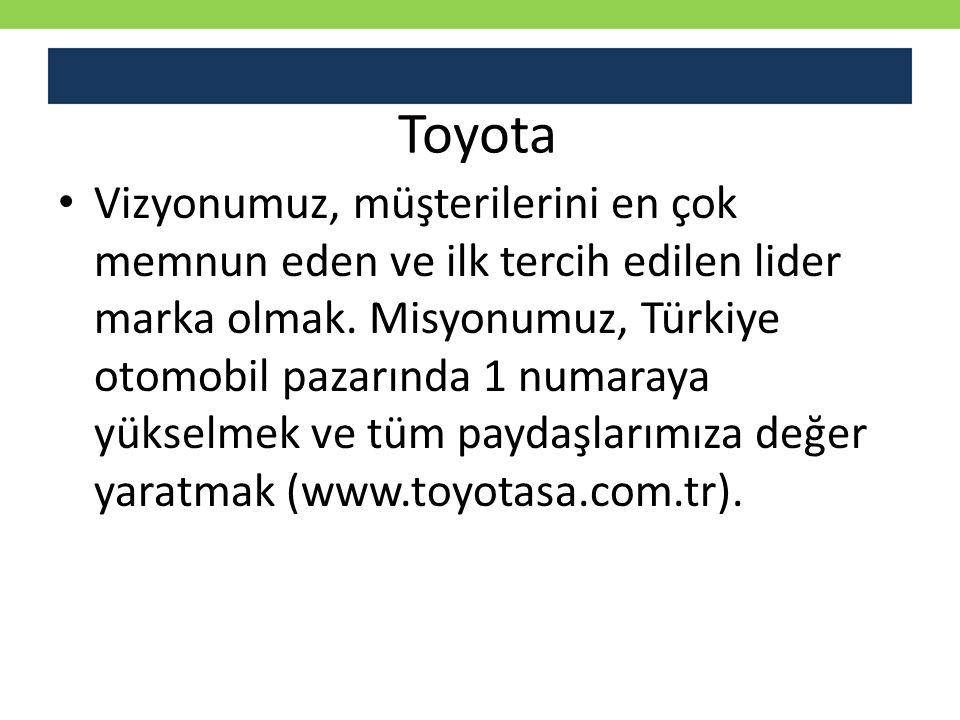 Toyota Vizyonumuz, müşterilerini en çok memnun eden ve ilk tercih edilen lider marka olmak. Misyonumuz, Türkiye otomobil pazarında 1 numaraya yükselme