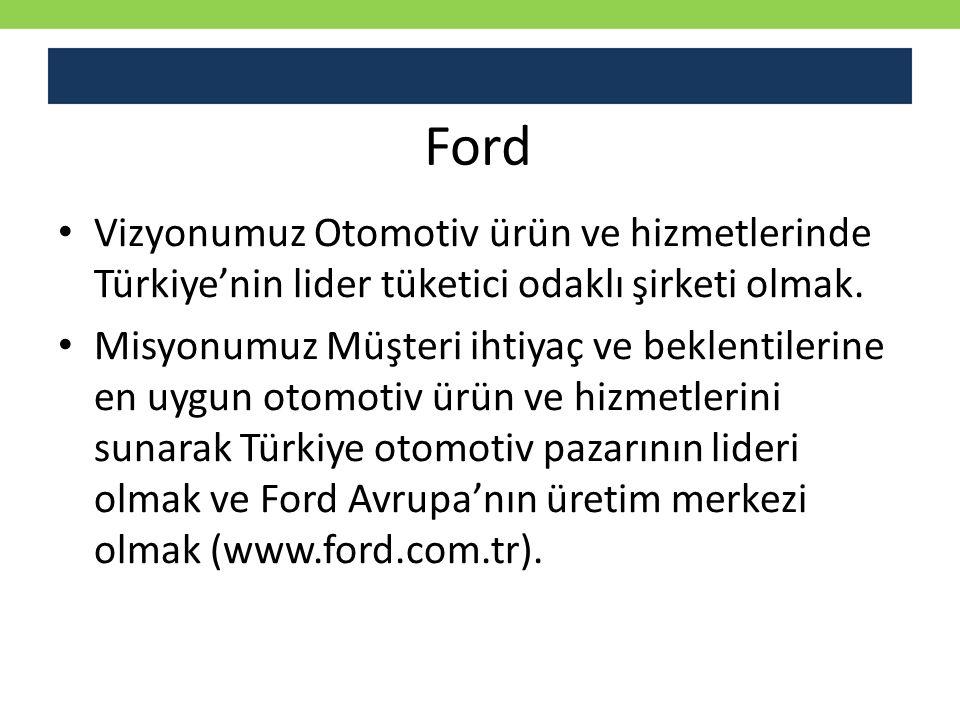 Ford Vizyonumuz Otomotiv ürün ve hizmetlerinde Türkiye'nin lider tüketici odaklı şirketi olmak. Misyonumuz Müşteri ihtiyaç ve beklentilerine en uygun