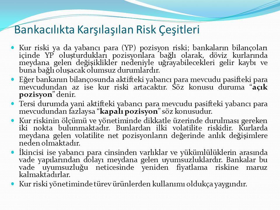 Bankacılıkta Karşılaşılan Risk Çeşitleri Kur riski ya da yabancı para (YP) pozisyon riski; bankaların bilançoları içinde YP oluşturdukları pozisyonlar