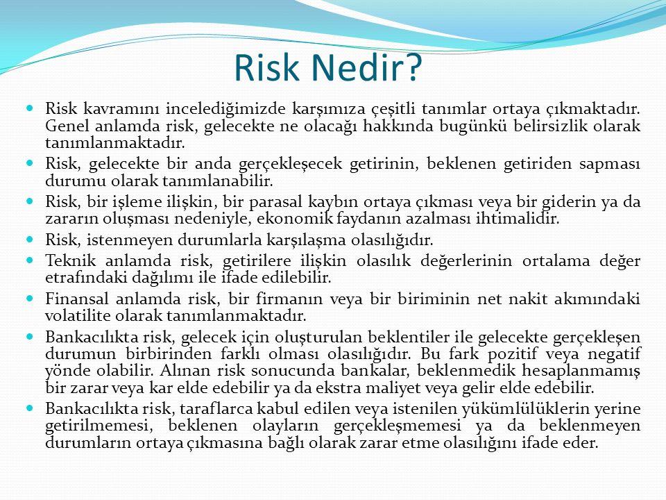 Risk Nedir? Risk kavramını incelediğimizde karşımıza çeşitli tanımlar ortaya çıkmaktadır. Genel anlamda risk, gelecekte ne olacağı hakkında bugünkü be