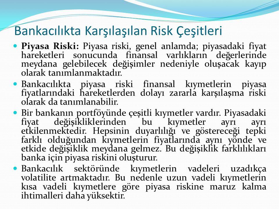 Bankacılıkta Karşılaşılan Risk Çeşitleri Piyasa Riski: Piyasa riski, genel anlamda; piyasadaki fiyat hareketleri sonucunda finansal varlıkların değerl