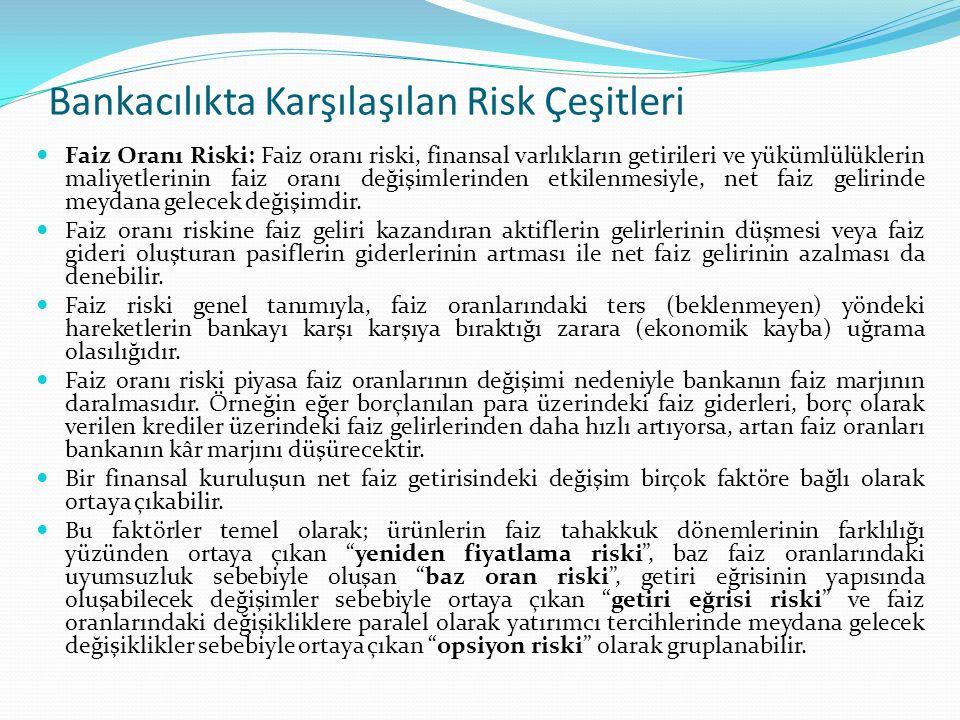 Bankacılıkta Karşılaşılan Risk Çeşitleri Faiz Oranı Riski: Faiz oranı riski, finansal varlıkların getirileri ve yükümlülüklerin maliyetlerinin faiz or