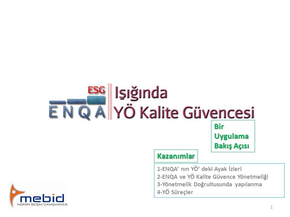 ISO 9001 – Operasyonel-Performans Tabanlı – Misyona Dönük - Kalite Yönetim Sistemi 12 Bologna Süreci-1999 ENQA ESG EQAR YÖK KG Yönetmeliği İç Kontrol Standartları EU-ICS-2003 TR-İKS-2006 Eylem Planları - 2007 KG Durum Raporu LisansY.Lisans Doktora QA in Doctoral Education Salzburg II Recommendations FEDEK VEDEK TPD MIAK AKREDİTASYON DERNEKLERİ Anayasa Madde 130 YÖ Süreç Başlıkları 1-Eğitim-Öğretim 2-Bilimsel Araştırma 3-Topluma Hizmet 5018-2003 Stratejik Hedefler ve Performans Programı US-COSO-1992 MÜDEK TEPDAD EPDAD VİZYON MİSYON FAALİYET BİLGİ SİTEMİ Stratejik-Kontrol Tabanlı-Vizyona Dönük COBIT Kalite Güvence/Kalite Kontrol Tabanlı CONFORMANCE TSE EN ISO 18001 TSE EN ISO 14001TSE EN ISO 27000 BOLOGNA-AKTS-DE Faaliyet Raporları/3 er aylık TSE EN ISO 17025; TURKAK-ÇB TSE EN ISO 17024; MYK-TURKAK COBIT (BT mimarisi), ISO/IEC 27000 (bilgi güvenliği), IEC 15408(bilgi güvenliği test standardı), ISO/IEC 38500(BT mimarisi yönetişim standardı), ITIL(BT süreç kütüphanesi), TOGAF, PMBOK(proje yönetim), PRINCE2(süreç temelli proje yönetimi) SAHADAKi DURUM