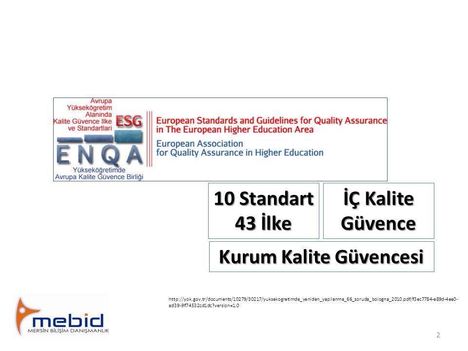 2 http://yok.gov.tr/documents/10279/30217/yuksekogretimde_yeniden_yapilanma_66_soruda_bologna_2010.pdf/f3ec7784-e89d-4ee0- ad39-9f74532cd1dc version=1.0 10 Standart 43 İlke İÇ Kalite Güvence Kurum Kalite Güvencesi