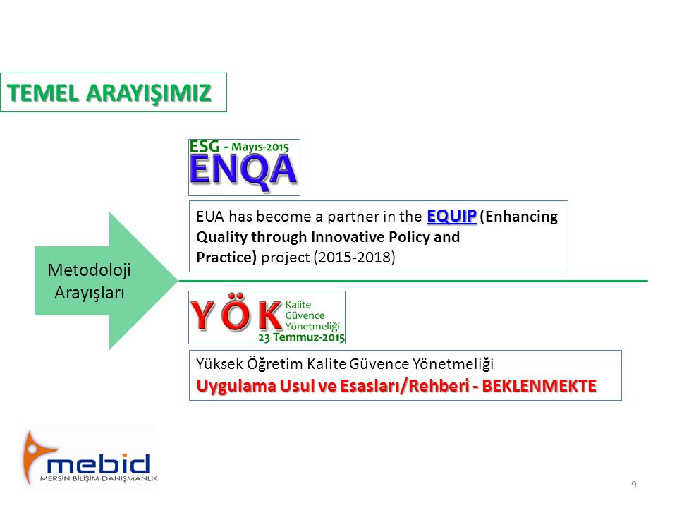 9 EQUIP EQUIP EUA has become a partner in the EQUIP (Enhancing Quality through Innovative Policy and Practice) project (2015-2018) EQUIP Yüksek Öğreti