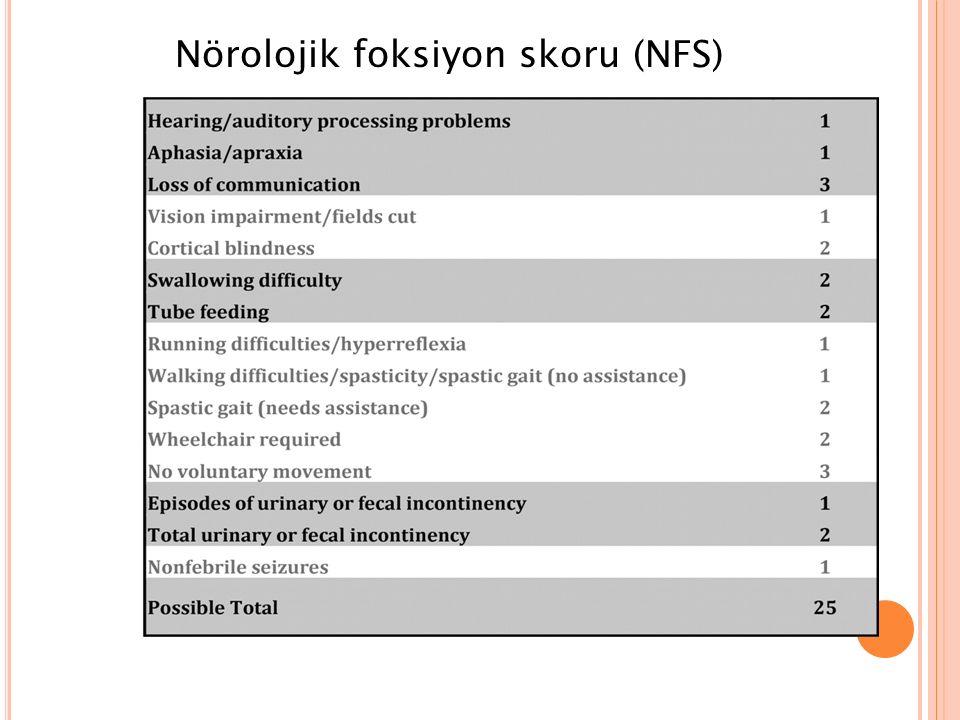 Nörolojik foksiyon skoru (NFS)