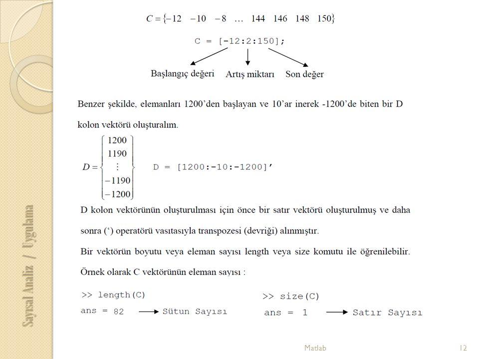 12Matlab Sayısal Analiz / Uygulama