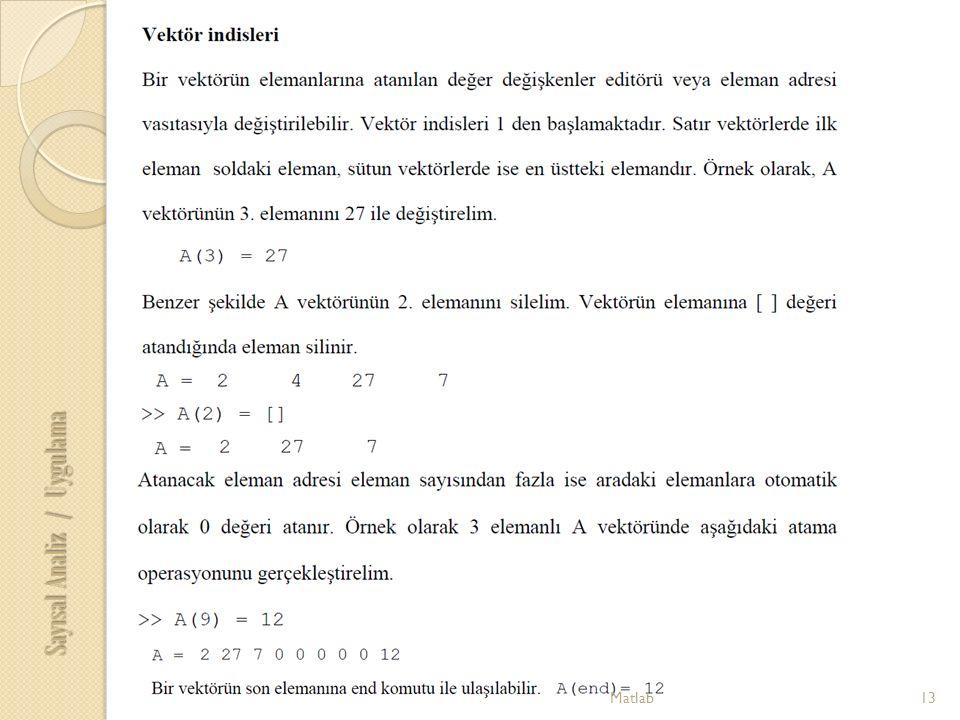 13Matlab Sayısal Analiz / Uygulama