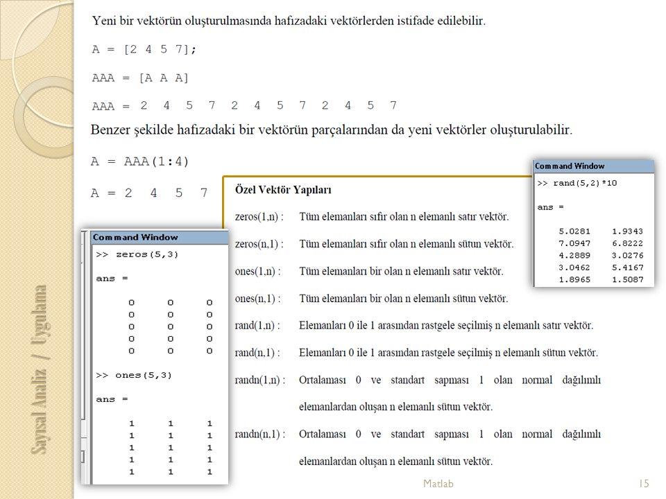 15Matlab Sayısal Analiz / Uygulama