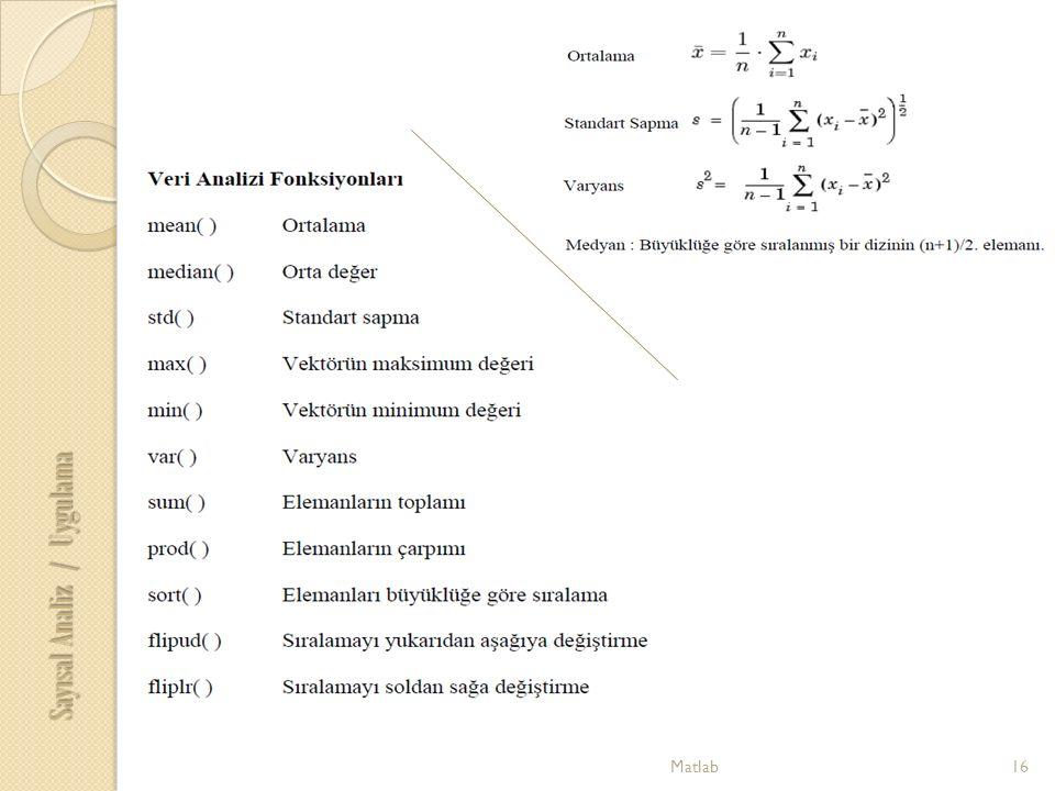 16Matlab Sayısal Analiz / Uygulama