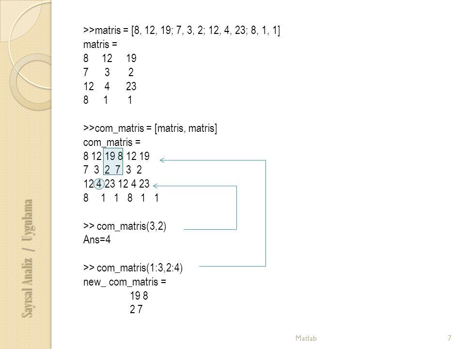 Matlab7 Sayısal Analiz / Uygulama >>matris = [8, 12, 19; 7, 3, 2; 12, 4, 23; 8, 1, 1] matris = 8 12 19 7 3 2 12 4 23 8 1 1 >>com_matris = [matris, matris] com_matris = 8 12 19 7 3 2 12 4 23 81 1 8 1 1 >> com_matris(3,2) Ans=4 >> com_matris(1:3,2:4) new_ com_matris = 19 8 2 7