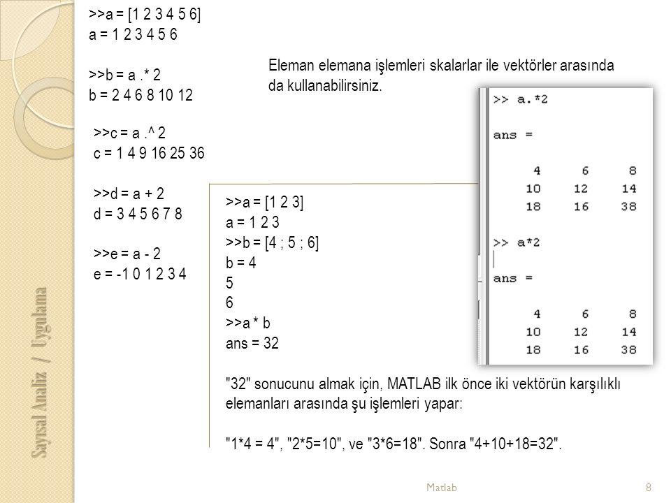 Matlab8 Sayısal Analiz / Uygulama >>a = [1 2 3 4 5 6] a = 1 2 3 4 5 6 >>b = a.* 2 b = 2 4 6 8 10 12 >>c = a.^ 2 c = 1 4 9 16 25 36 >>d = a + 2 d = 3 4 5 6 7 8 >>e = a - 2 e = -1 0 1 2 3 4 Eleman elemana işlemleri skalarlar ile vektörler arasında da kullanabilirsiniz.