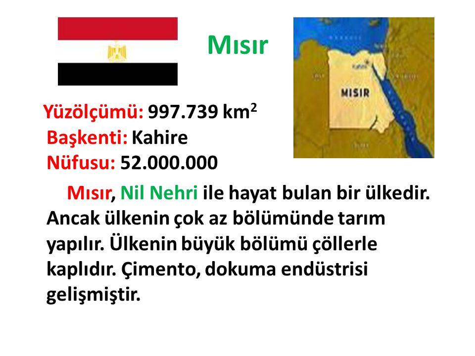 Mısır Yüzölçümü: 997.739 km 2 Başkenti: Kahire Nüfusu: 52.000.000 Mısır, Nil Nehri ile hayat bulan bir ülkedir. Ancak ülkenin çok az bölümünde tarım y