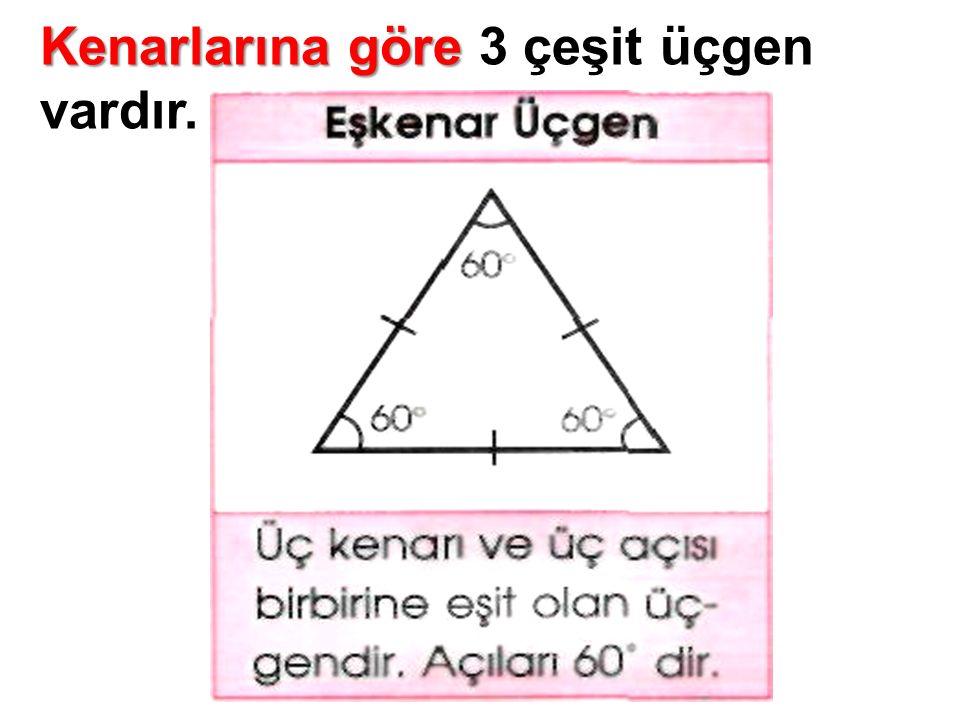 Kenarlarına göre Kenarlarına göre 3 çeşit üçgen vardır.