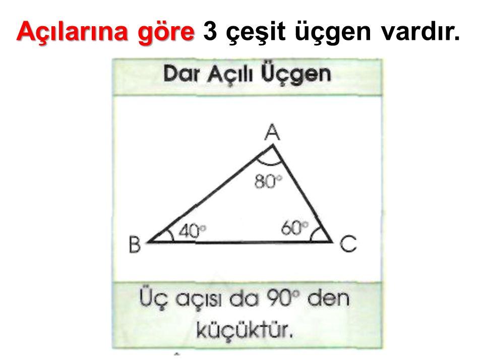 Açılarına göre Açılarına göre 3 çeşit üçgen vardır.