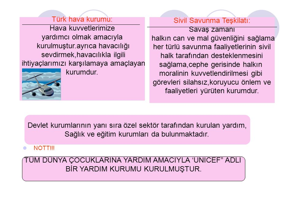 NOTT!!! Türk hava kurumu: Hava kuvvetlerimize yardımcı olmak amacıyla kurulmuştur.ayrıca havacılığı sevdirmek,havacılıkla ilgili ihtiyaçlarımızı karşı