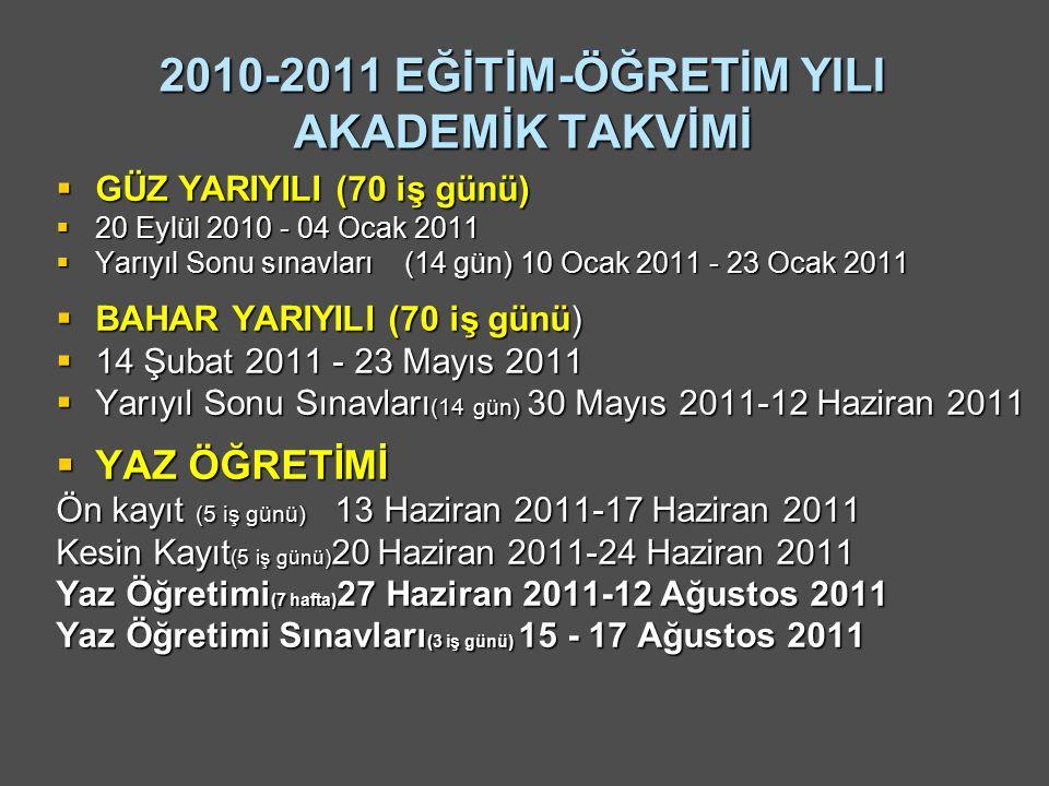 2010-2011 EĞİTİM-ÖĞRETİM YILI AKADEMİK TAKVİMİ  GÜZ YARIYILI (70 iş günü)  20 Eylül 2010 - 04 Ocak 2011  Yarıyıl Sonu sınavları (14 gün) 10 Ocak 2011 - 23 Ocak 2011  BAHAR YARIYILI (70 iş günü)  14 Şubat 2011 - 23 Mayıs 2011  Yarıyıl Sonu Sınavları (14 gün) 30 Mayıs 2011-12 Haziran 2011  YAZ ÖĞRETİMİ Ön kayıt (5 iş günü) 13 Haziran 2011-17 Haziran 2011 Kesin Kayıt (5 iş günü) 20 Haziran 2011-24 Haziran 2011 Yaz Öğretimi (7 hafta) 27 Haziran 2011-12 Ağustos 2011 Yaz Öğretimi Sınavları (3 iş günü) 15 - 17 Ağustos 2011