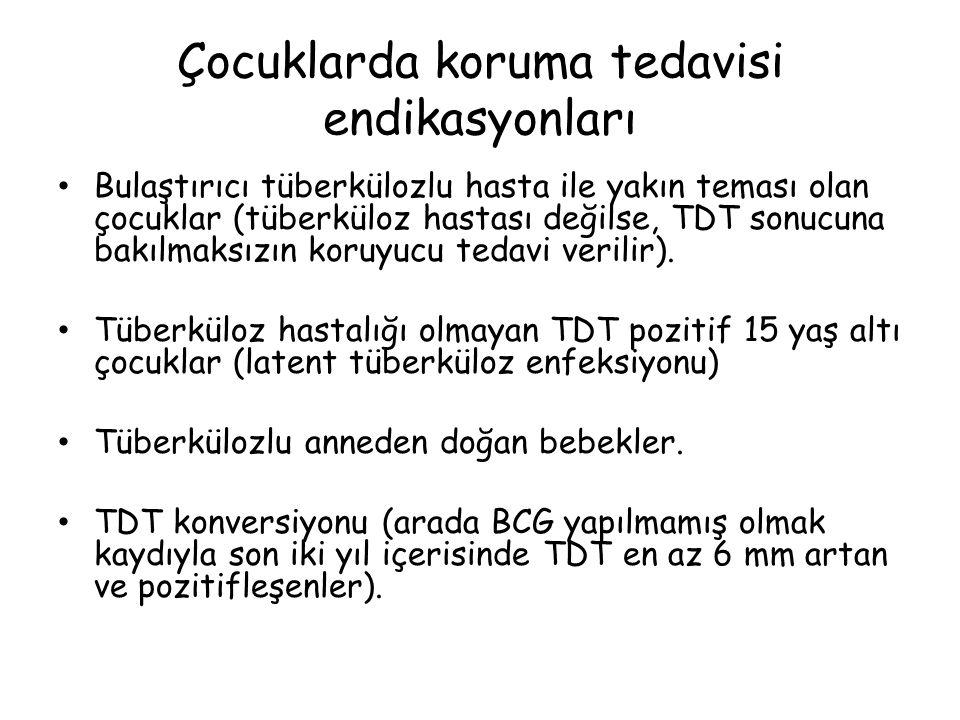 Çocuklarda koruma tedavisi endikasyonları Bulaştırıcı tüberkülozlu hasta ile yakın teması olan çocuklar (tüberküloz hastası değilse, TDT sonucuna bakılmaksızın koruyucu tedavi verilir).