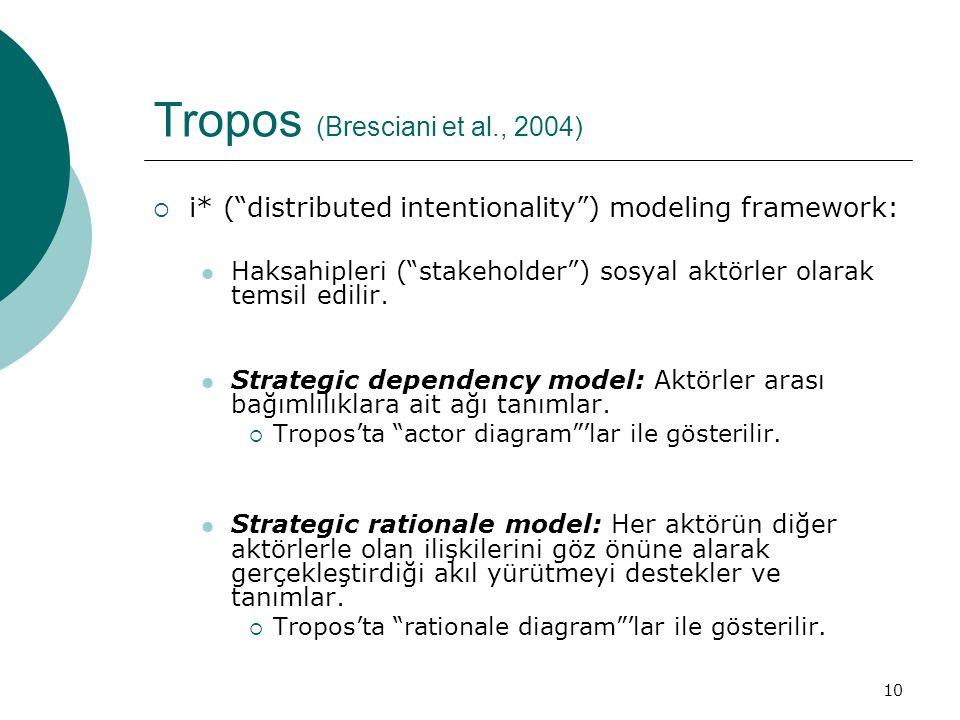 "10 Tropos (Bresciani et al., 2004)  i* (""distributed intentionality"") modeling framework: Haksahipleri (""stakeholder"") sosyal aktörler olarak temsil"
