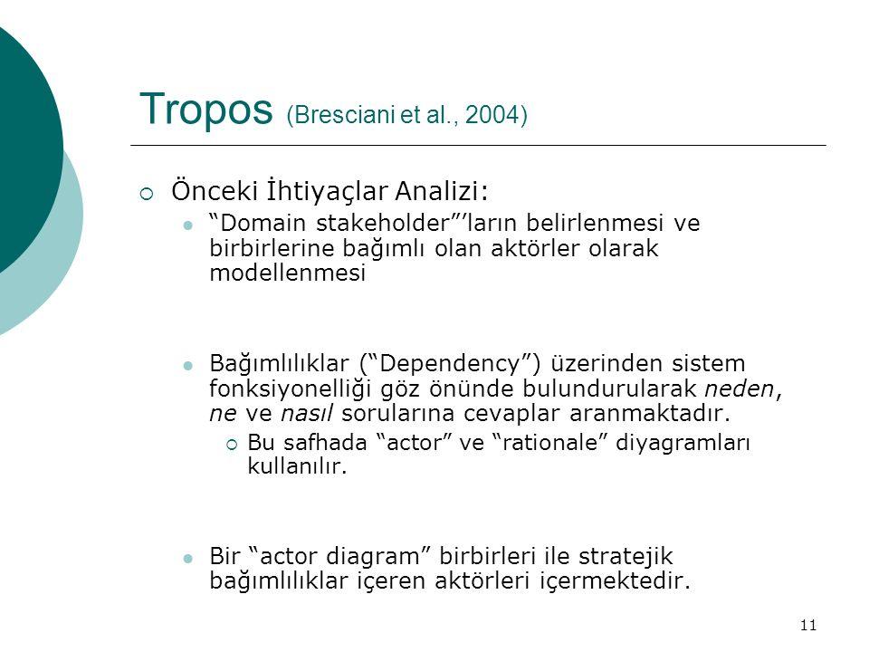 """11 Tropos (Bresciani et al., 2004)  Önceki İhtiyaçlar Analizi: """"Domain stakeholder""""'ların belirlenmesi ve birbirlerine bağımlı olan aktörler olarak m"""