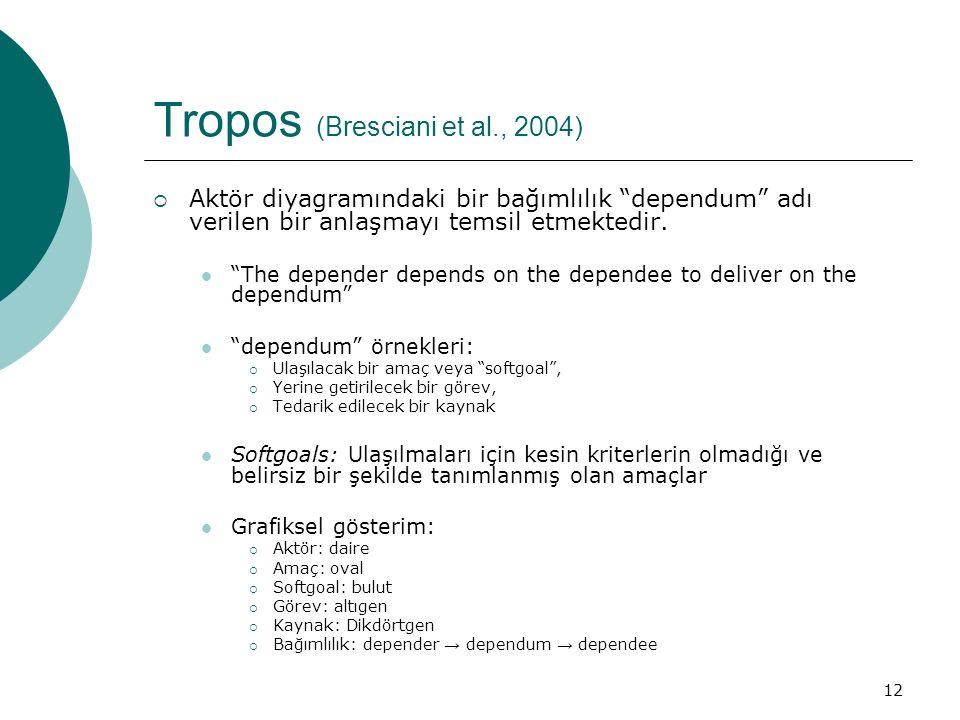 """12 Tropos (Bresciani et al., 2004)  Aktör diyagramındaki bir bağımlılık """"dependum"""" adı verilen bir anlaşmayı temsil etmektedir. """"The depender depends"""