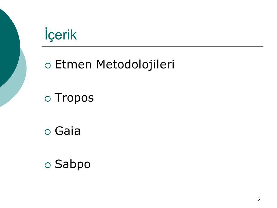 2 İçerik  Etmen Metodolojileri  Tropos  Gaia  Sabpo