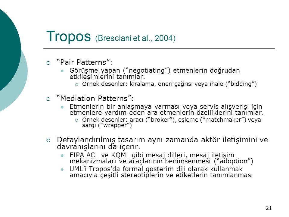 """21 Tropos (Bresciani et al., 2004)  """"Pair Patterns"""": Görüşme yapan (""""negotiating"""") etmenlerin doğrudan etkileşimlerini tanımlar.  Örnek desenler: ki"""
