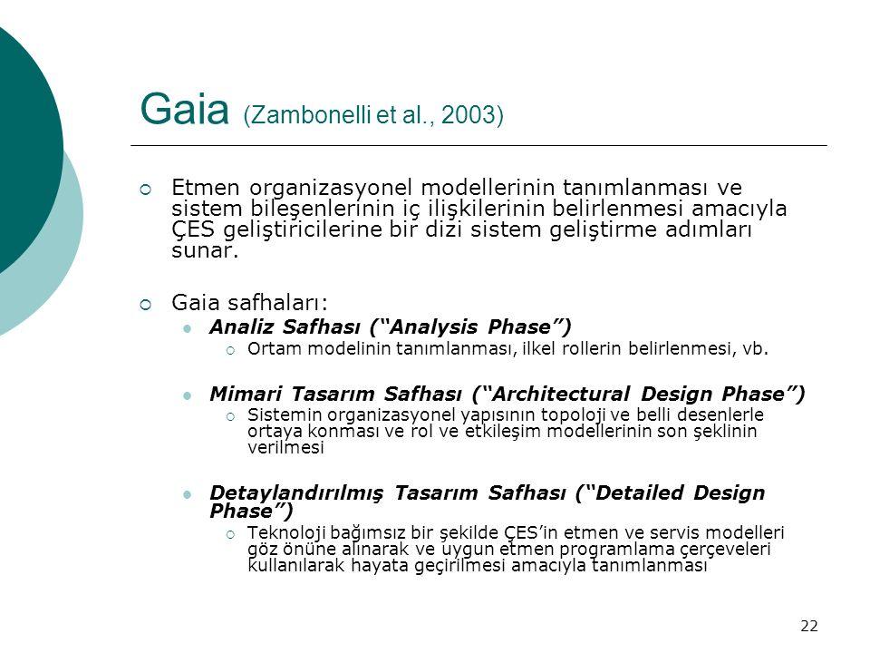 22 Gaia (Zambonelli et al., 2003)  Etmen organizasyonel modellerinin tanımlanması ve sistem bileşenlerinin iç ilişkilerinin belirlenmesi amacıyla ÇES geliştiricilerine bir dizi sistem geliştirme adımları sunar.