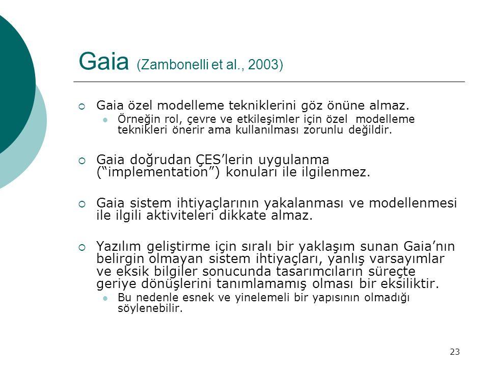 23 Gaia (Zambonelli et al., 2003)  Gaia özel modelleme tekniklerini göz önüne almaz. Örneğin rol, çevre ve etkileşimler için özel modelleme teknikler