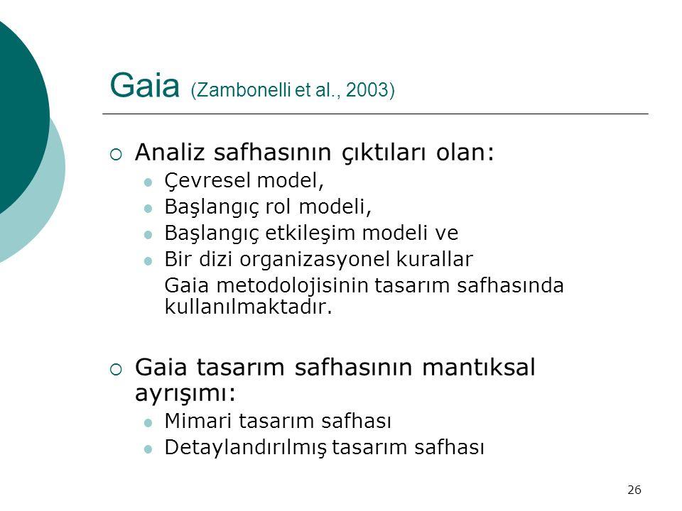26 Gaia (Zambonelli et al., 2003)  Analiz safhasının çıktıları olan: Çevresel model, Başlangıç rol modeli, Başlangıç etkileşim modeli ve Bir dizi organizasyonel kurallar Gaia metodolojisinin tasarım safhasında kullanılmaktadır.