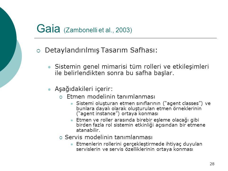 28 Gaia (Zambonelli et al., 2003)  Detaylandırılmış Tasarım Safhası: Sistemin genel mimarisi tüm rolleri ve etkileşimleri ile belirlendikten sonra bu safha başlar.