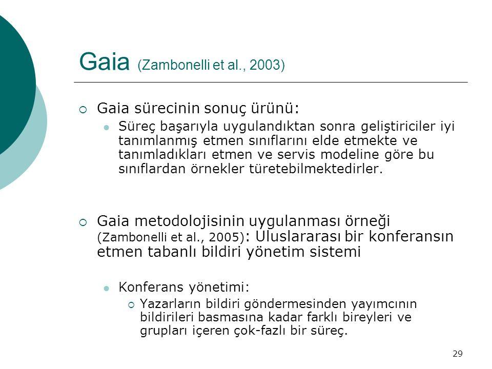 29 Gaia (Zambonelli et al., 2003)  Gaia sürecinin sonuç ürünü: Süreç başarıyla uygulandıktan sonra geliştiriciler iyi tanımlanmış etmen sınıflarını elde etmekte ve tanımladıkları etmen ve servis modeline göre bu sınıflardan örnekler türetebilmektedirler.