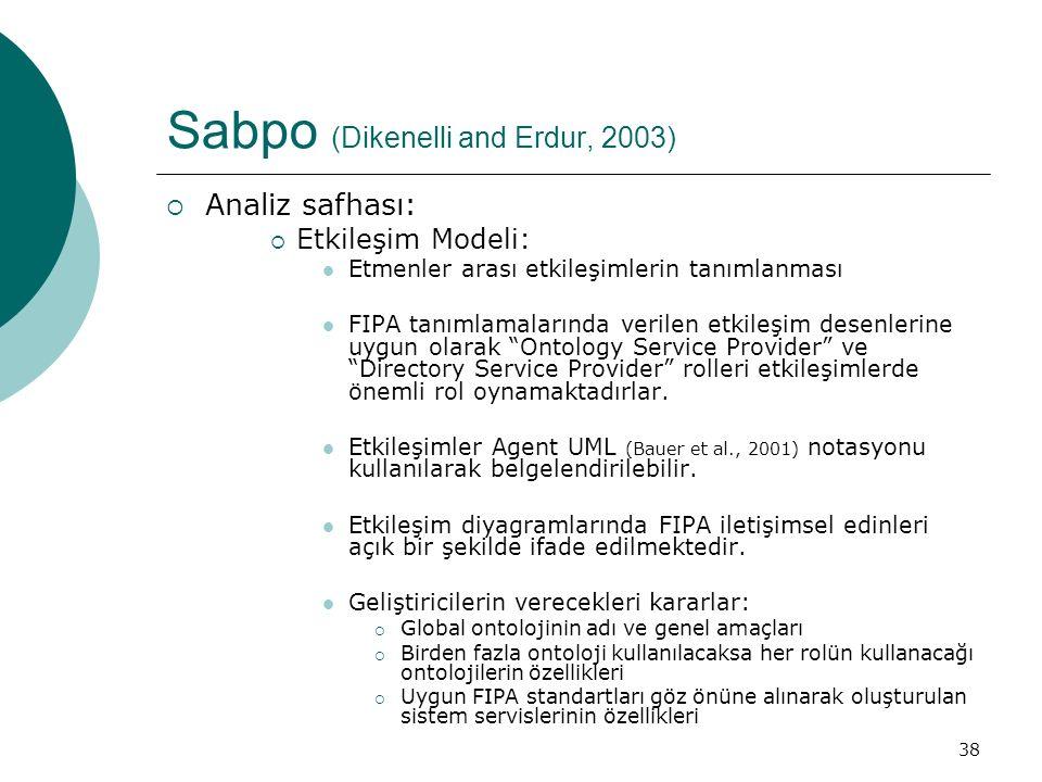 38 Sabpo (Dikenelli and Erdur, 2003)  Analiz safhası:  Etkileşim Modeli: Etmenler arası etkileşimlerin tanımlanması FIPA tanımlamalarında verilen etkileşim desenlerine uygun olarak Ontology Service Provider ve Directory Service Provider rolleri etkileşimlerde önemli rol oynamaktadırlar.