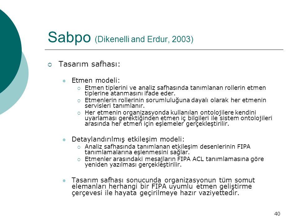 40 Sabpo (Dikenelli and Erdur, 2003)  Tasarım safhası: Etmen modeli:  Etmen tiplerini ve analiz safhasında tanımlanan rollerin etmen tiplerine atanmasını ifade eder.