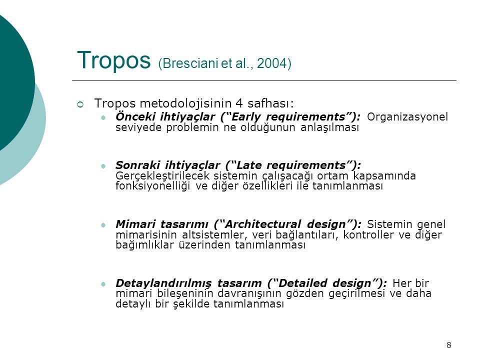 8 Tropos (Bresciani et al., 2004)  Tropos metodolojisinin 4 safhası: Önceki ihtiyaçlar ( Early requirements ): Organizasyonel seviyede problemin ne olduğunun anlaşılması Sonraki ihtiyaçlar ( Late requirements ): Gerçekleştirilecek sistemin çalışacağı ortam kapsamında fonksiyonelliği ve diğer özellikleri ile tanımlanması Mimari tasarımı ( Architectural design ): Sistemin genel mimarisinin altsistemler, veri bağlantıları, kontroller ve diğer bağımlıklar üzerinden tanımlanması Detaylandırılmış tasarım ( Detailed design ): Her bir mimari bileşeninin davranışının gözden geçirilmesi ve daha detaylı bir şekilde tanımlanması