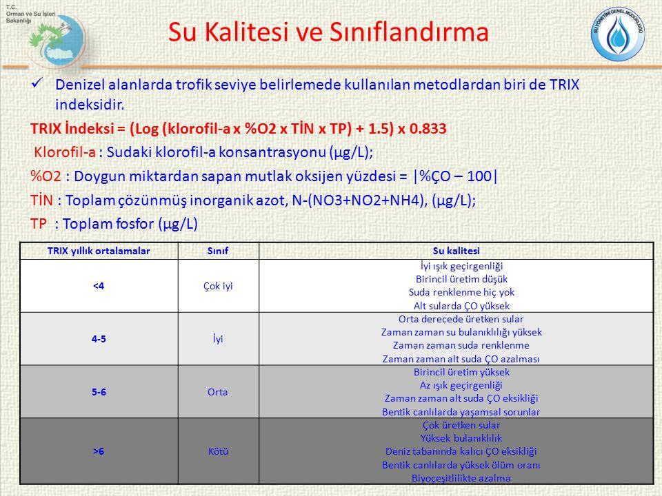 Su Kalitesi ve Sınıflandırma Denizel alanlarda trofik seviye belirlemede kullanılan metodlardan biri de TRIX indeksidir. TRIX İndeksi = (Log (klorofil