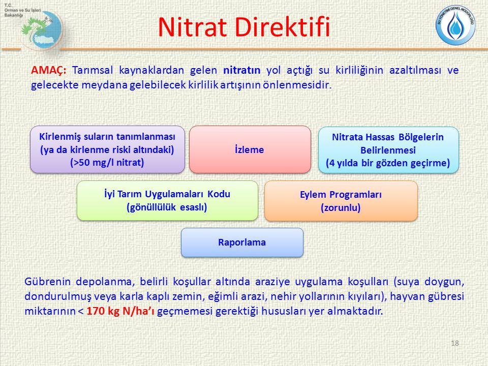 Nitrat Direktifi 18 AMAÇ: Tarımsal kaynaklardan gelen nitratın yol açtığı su kirliliğinin azaltılması ve gelecekte meydana gelebilecek kirlilik artışı